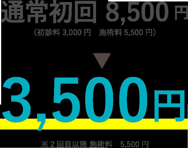 通常初回 8,500円(初診料 3,000円 施術料5,500円)→3,500円※2回目以降 施術料 5,500円
